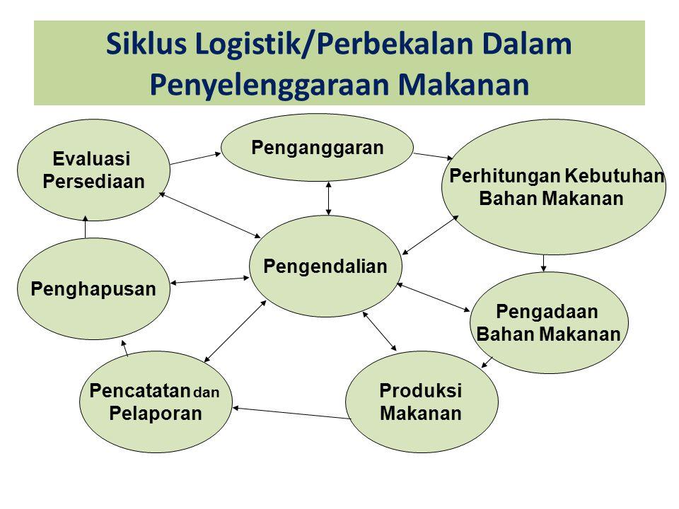 Siklus Logistik/Perbekalan Dalam Penyelenggaraan Makanan