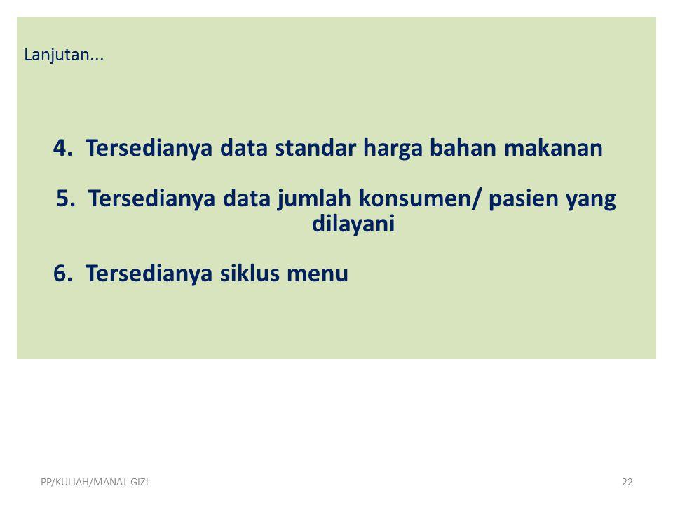5. Tersedianya data jumlah konsumen/ pasien yang dilayani
