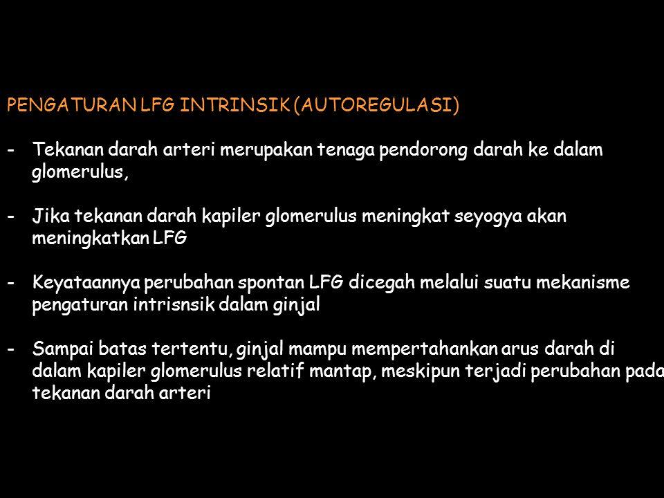 PENGATURAN LFG INTRINSIK (AUTOREGULASI)