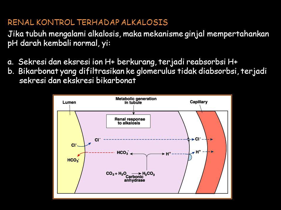 Jika tubuh mengalami alkalosis, maka mekanisme ginjal mempertahankan