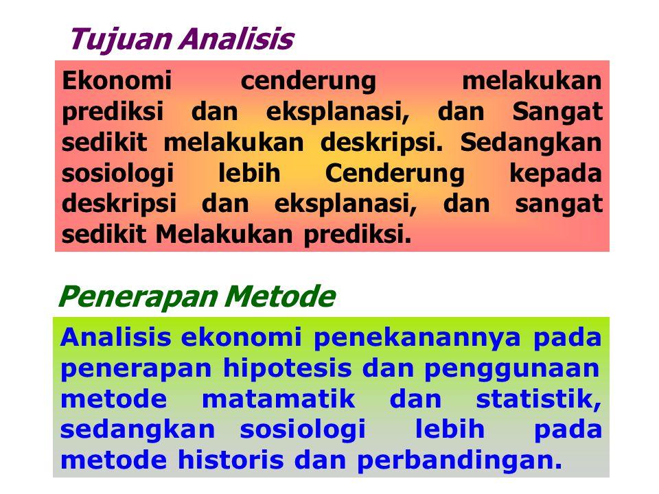 Tujuan Analisis Penerapan Metode