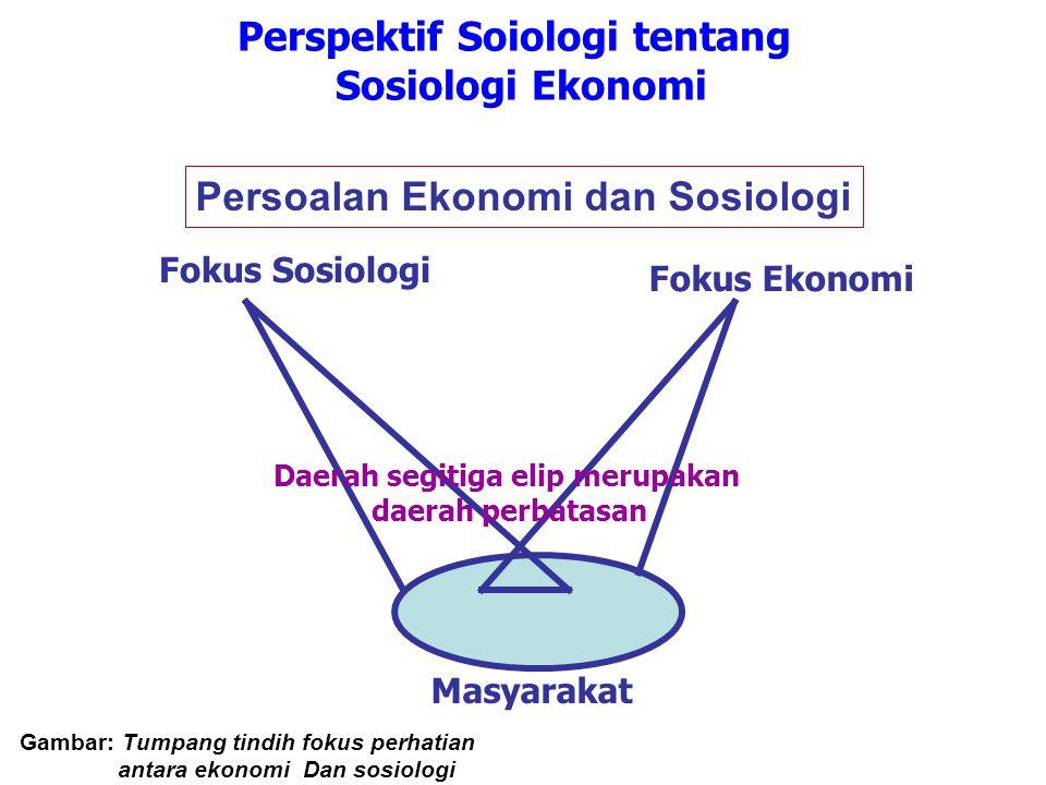 Perspektif Soiologi tentang Daerah segitiga elip merupakan