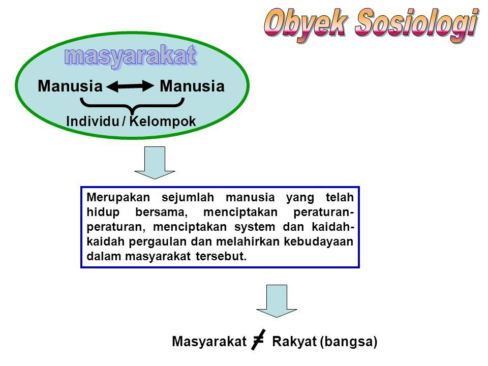 Obyek Sosiologi masyarakat Manusia Manusia Individu / Kelompok