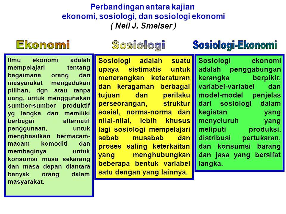 Perbandingan antara kajian ekonomi, sosiologi, dan sosiologi ekonomi