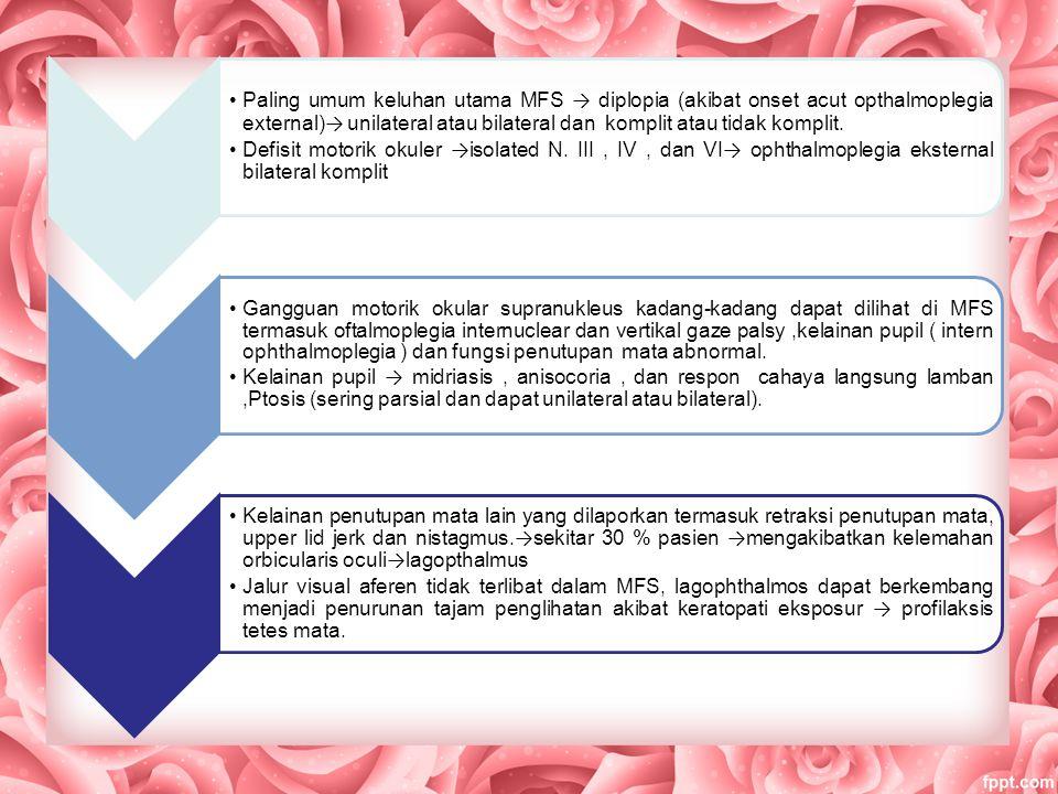Paling umum keluhan utama MFS → diplopia (akibat onset acut opthalmoplegia external)→ unilateral atau bilateral dan komplit atau tidak komplit.