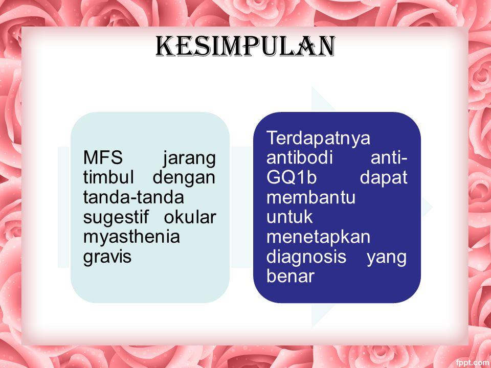 KESIMPULAN MFS jarang timbul dengan tanda-tanda sugestif okular myasthenia gravis.