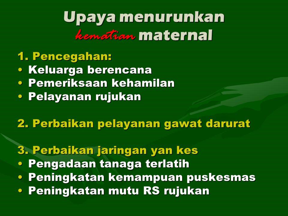 Upaya menurunkan kematian maternal