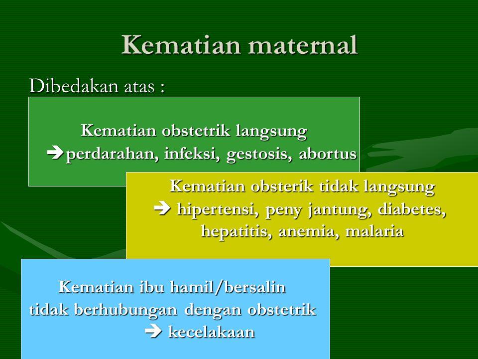Kematian maternal Dibedakan atas : Kematian obstetrik langsung