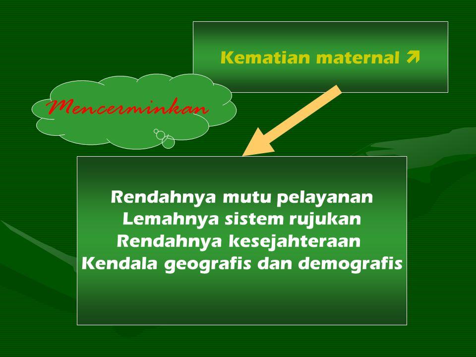 Mencerminkan Kematian maternal  Rendahnya mutu pelayanan
