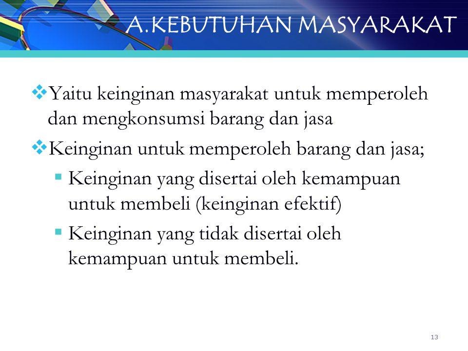 A.KEBUTUHAN MASYARAKAT