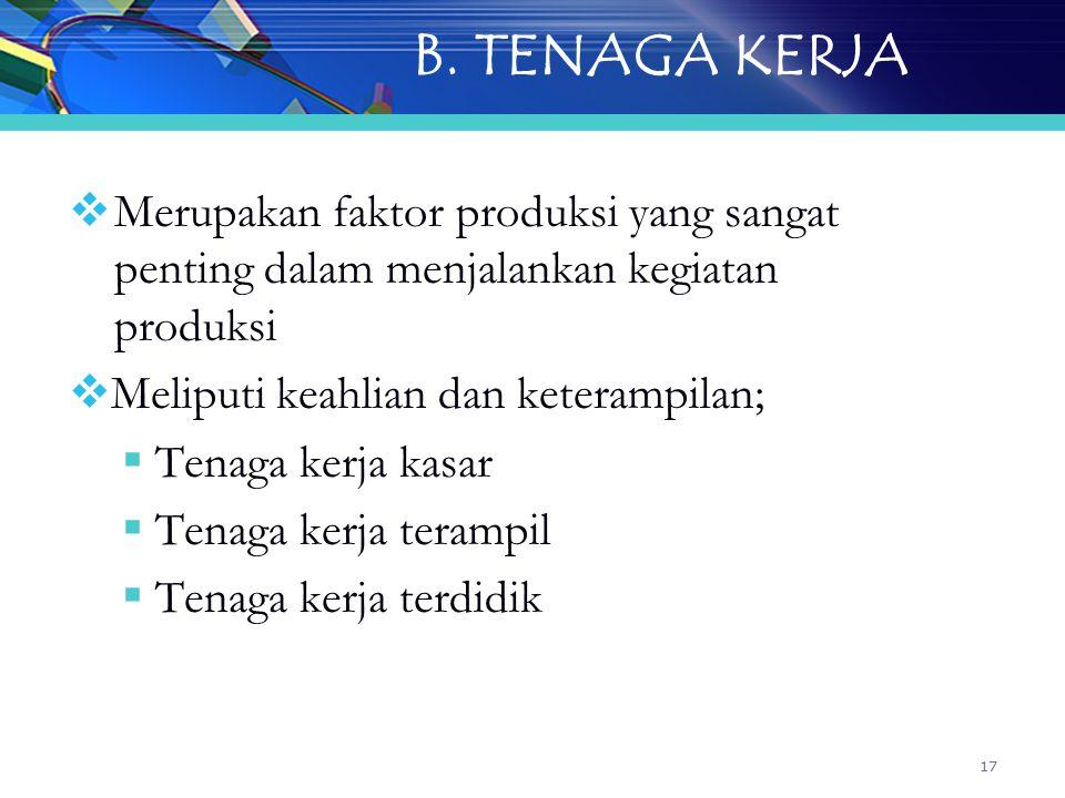 B. TENAGA KERJA Merupakan faktor produksi yang sangat penting dalam menjalankan kegiatan produksi.