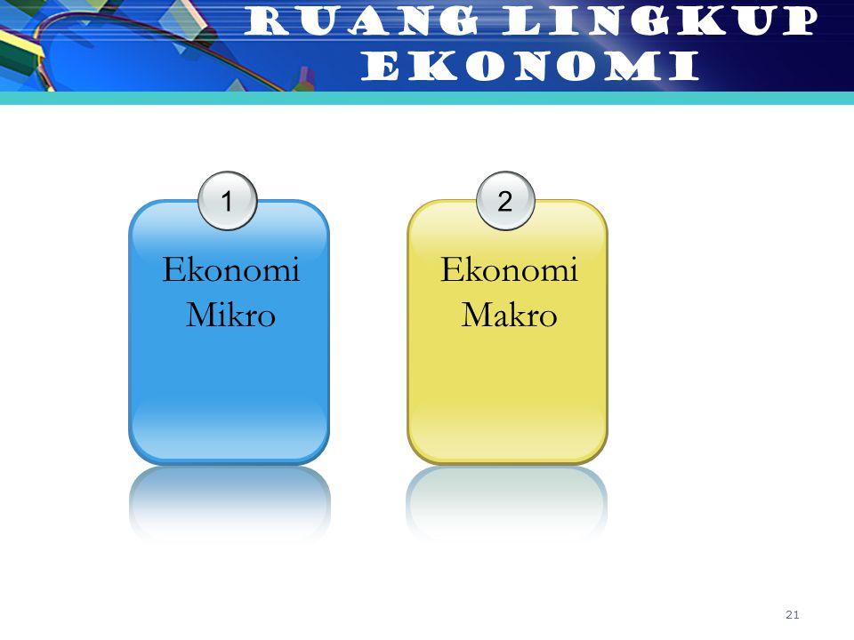 Ruang lingkup ekonomi 1 Ekonomi Mikro 2 Ekonomi Makro