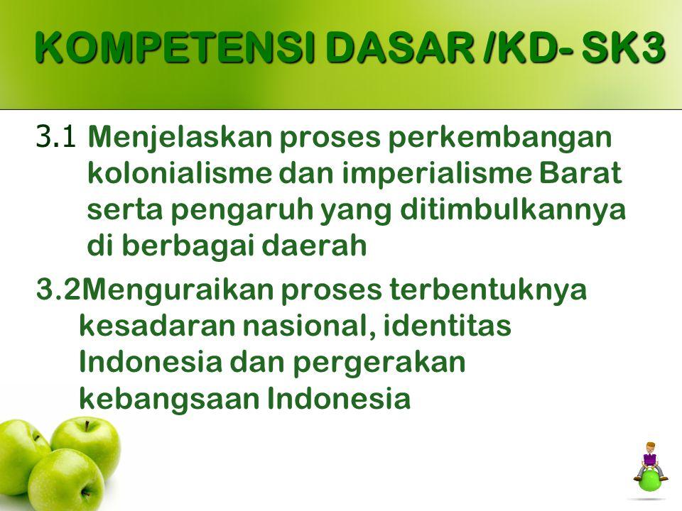 KOMPETENSI DASAR /KD- SK3