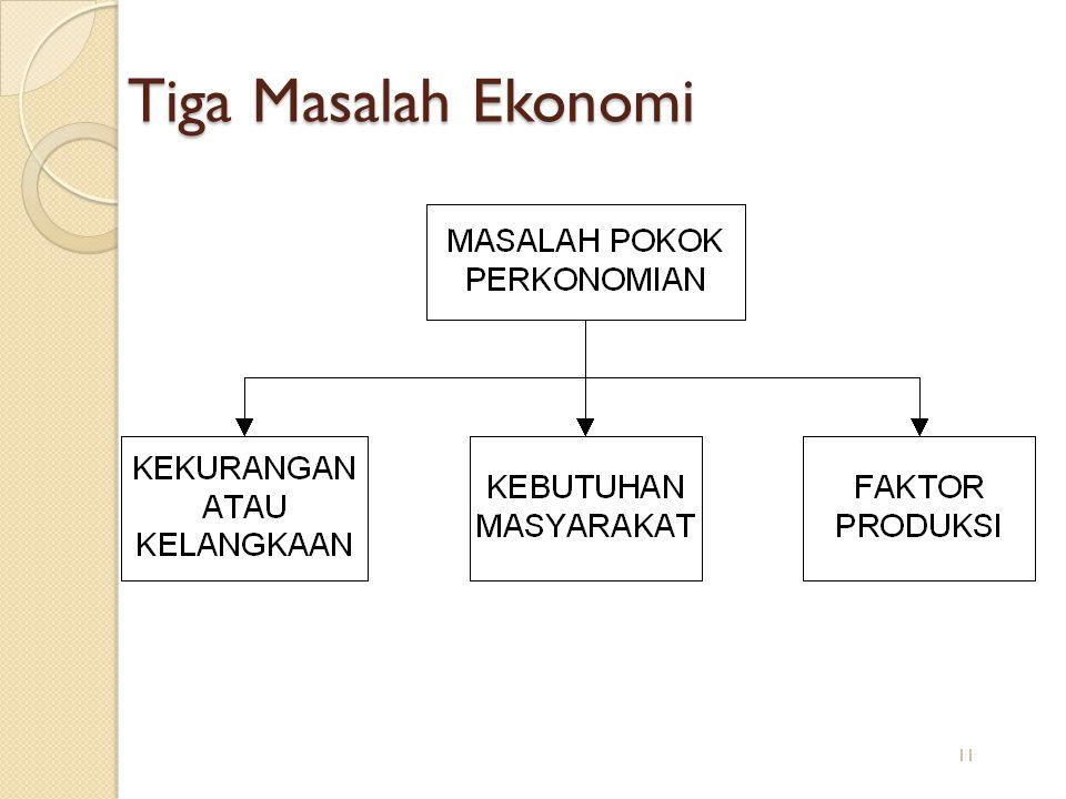 Tiga Masalah Ekonomi