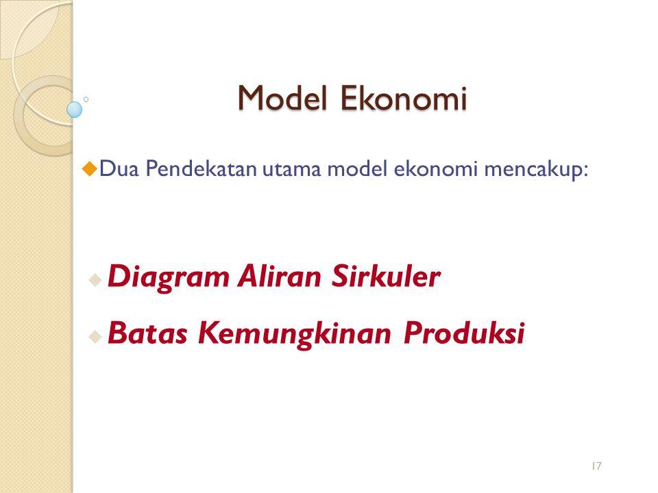 Dua Pendekatan utama model ekonomi mencakup: