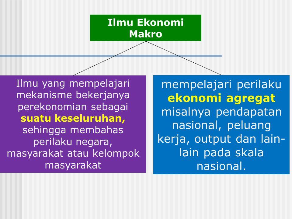 Ilmu Ekonomi Makro