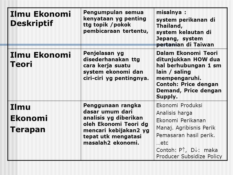 Ilmu Ekonomi Deskriptif