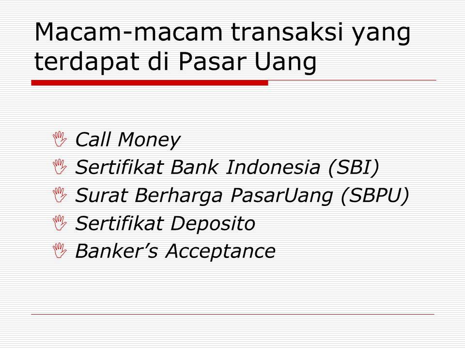 Macam-macam transaksi yang terdapat di Pasar Uang