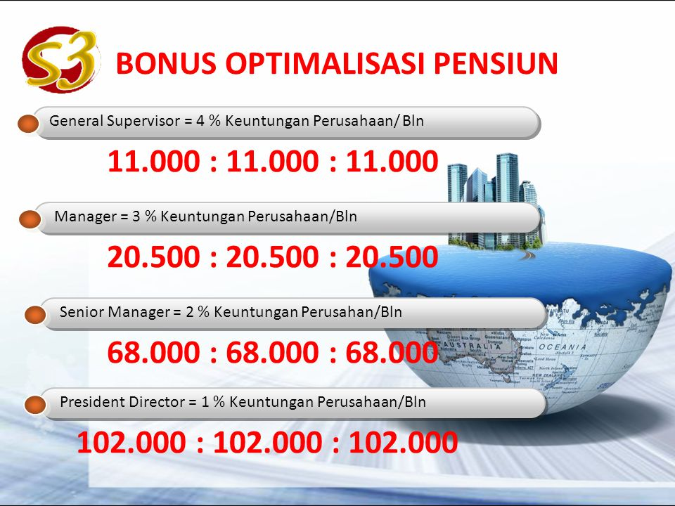 BONUS OPTIMALISASI PENSIUN