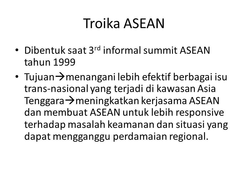 Troika ASEAN Dibentuk saat 3rd informal summit ASEAN tahun 1999