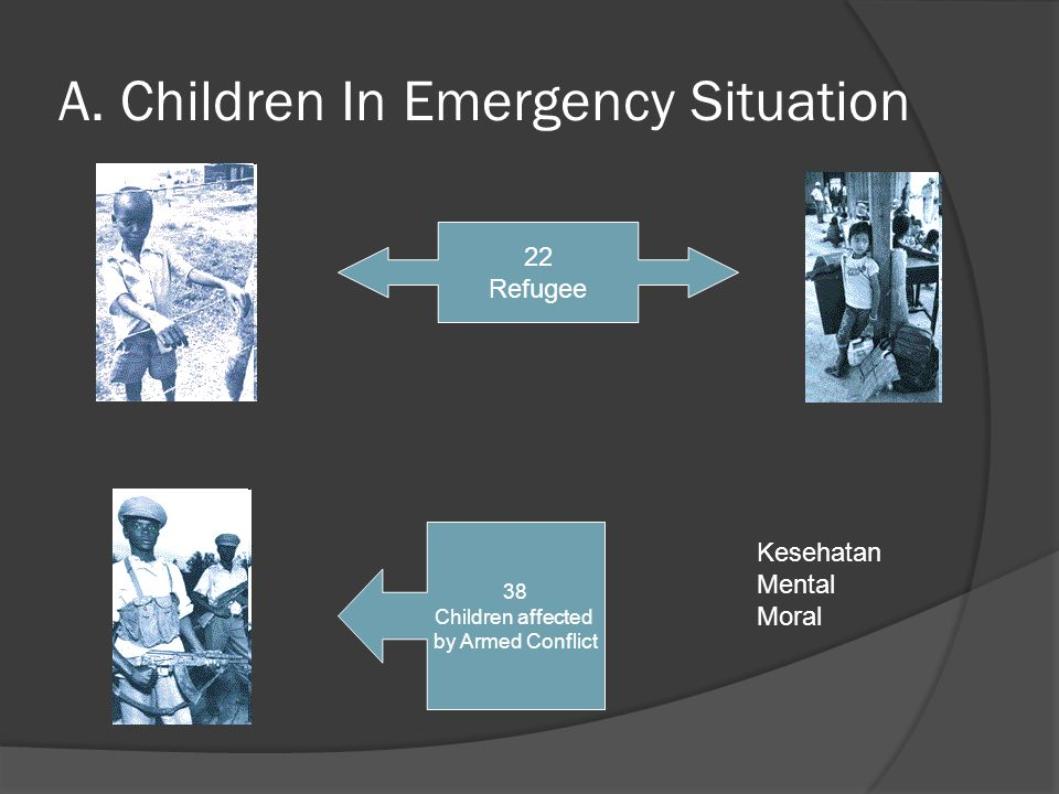A. Children In Emergency Situation