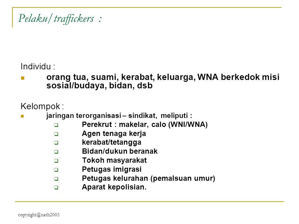Pelaku/traffickers : Individu :