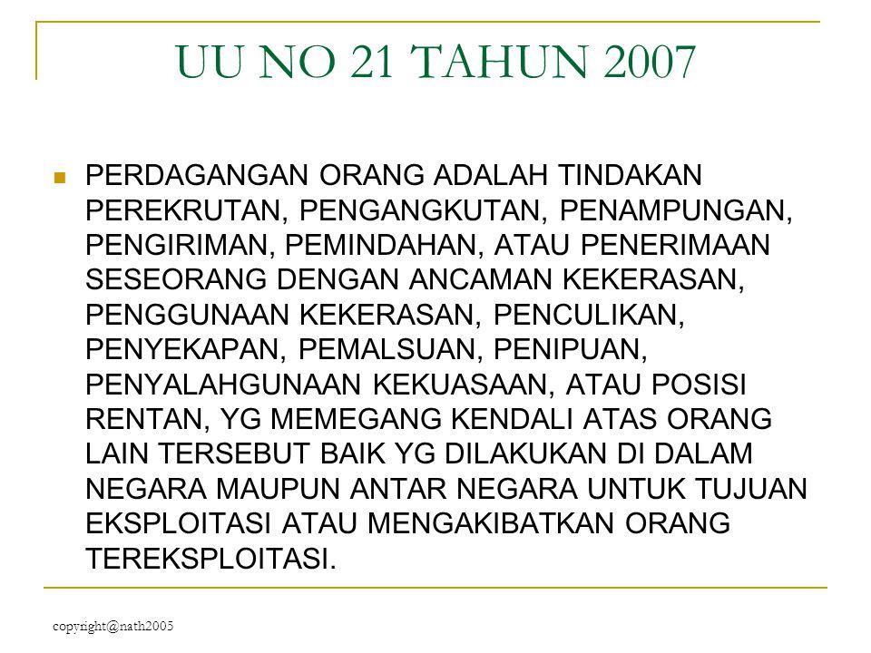 UU NO 21 TAHUN 2007