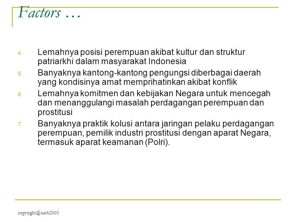 Factors … Lemahnya posisi perempuan akibat kultur dan struktur patriarkhi dalam masyarakat Indonesia.