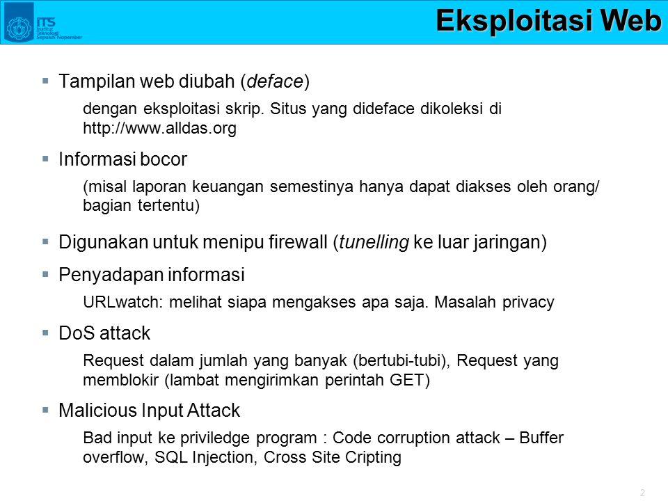 Eksploitasi Web Tampilan web diubah (deface) Informasi bocor