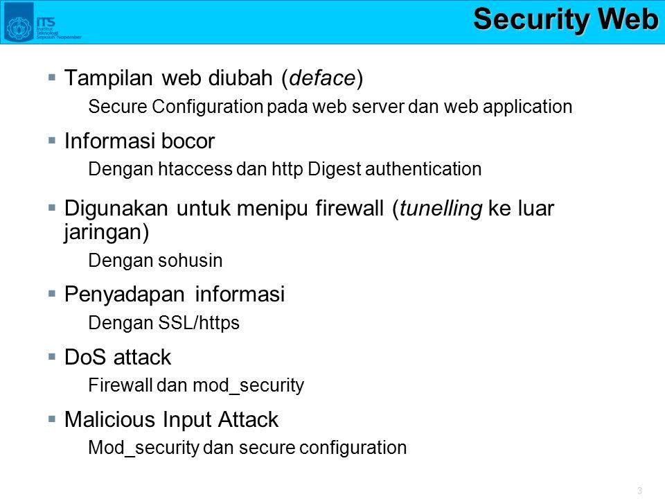 Security Web Tampilan web diubah (deface) Informasi bocor