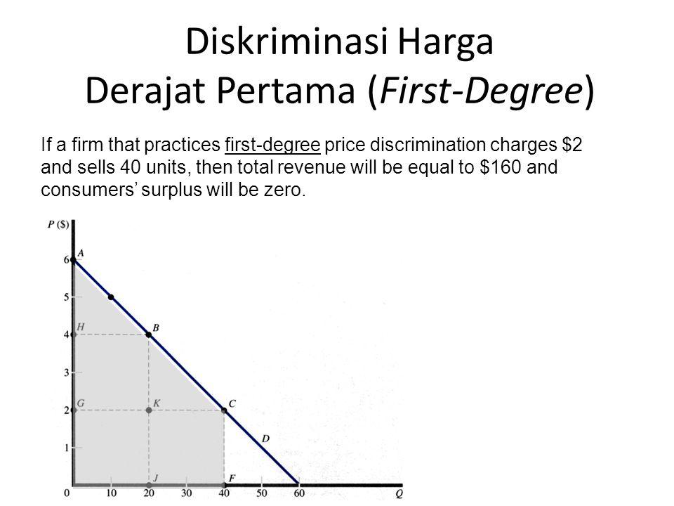 Diskriminasi Harga Derajat Pertama (First-Degree)
