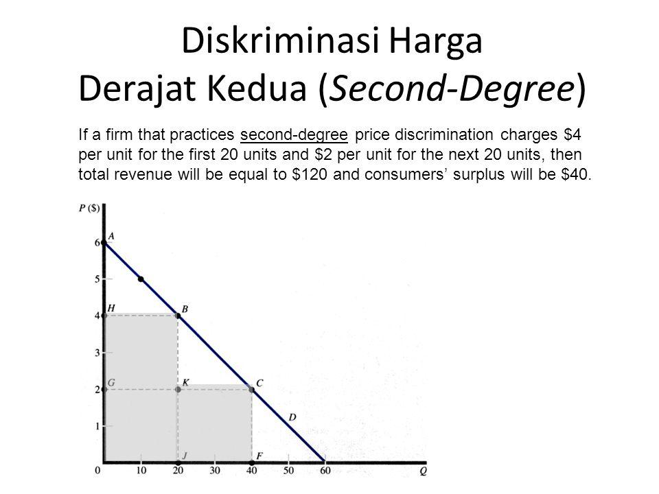 Diskriminasi Harga Derajat Kedua (Second-Degree)