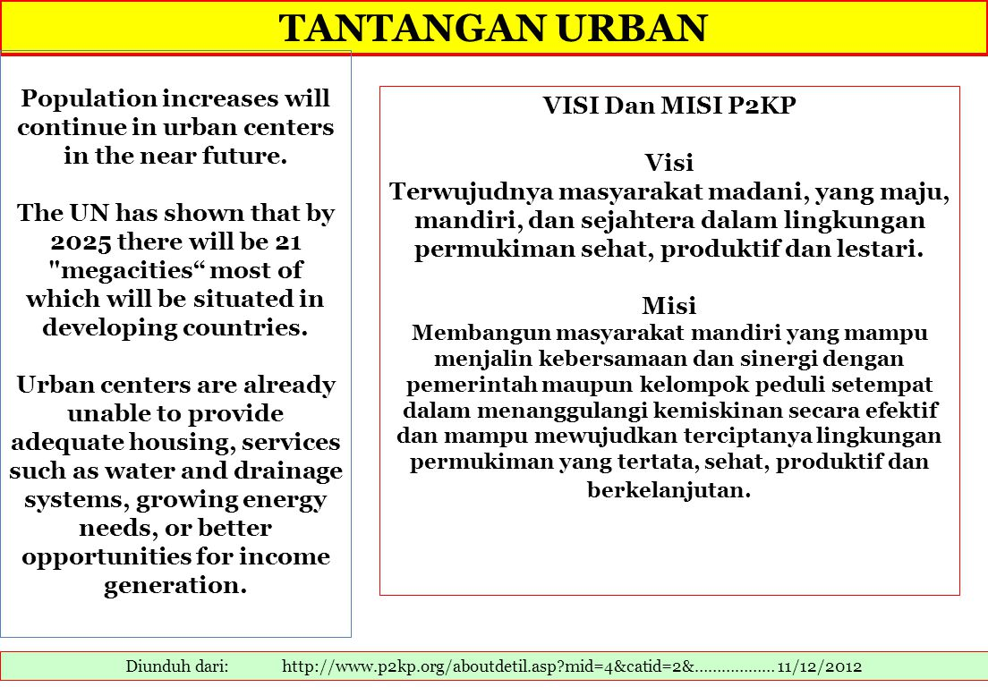 TANTANGAN URBAN Population increases will continue in urban centers in the near future.