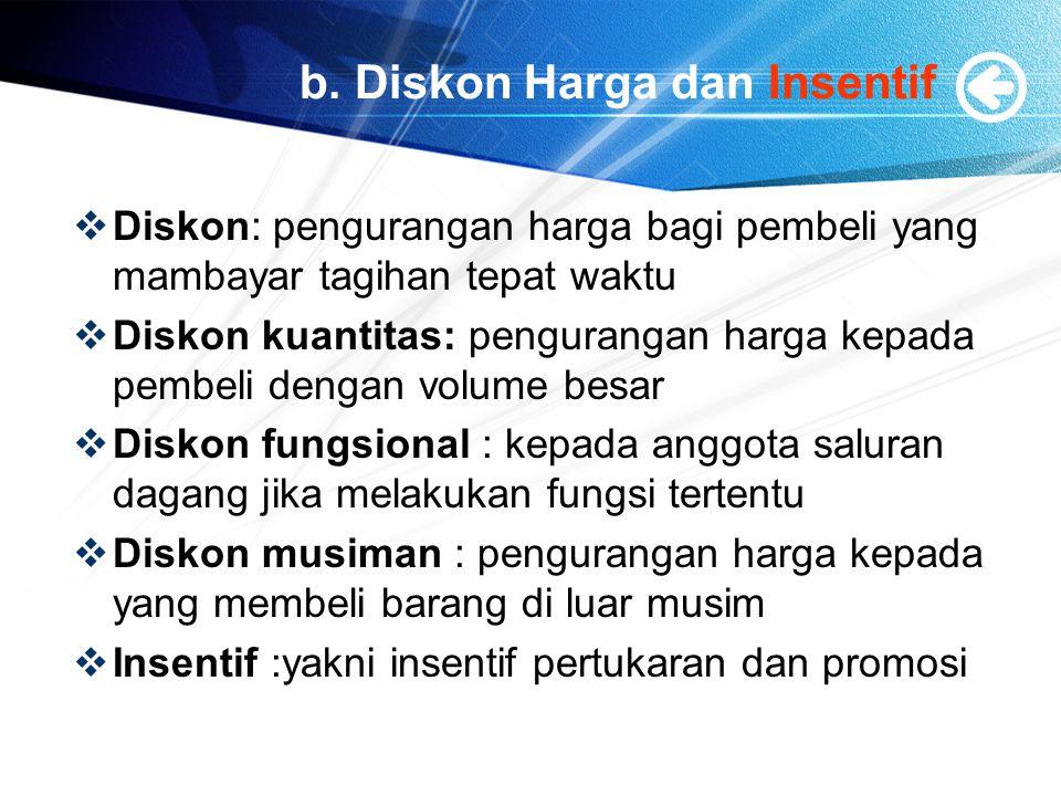 b. Diskon Harga dan Insentif
