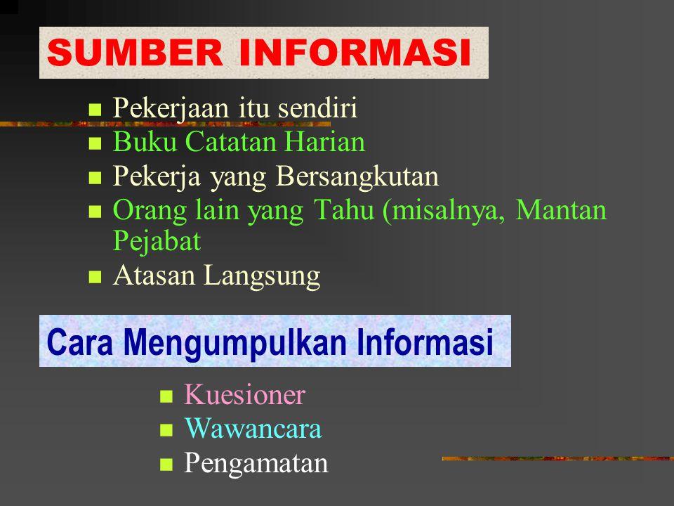 Cara Mengumpulkan Informasi
