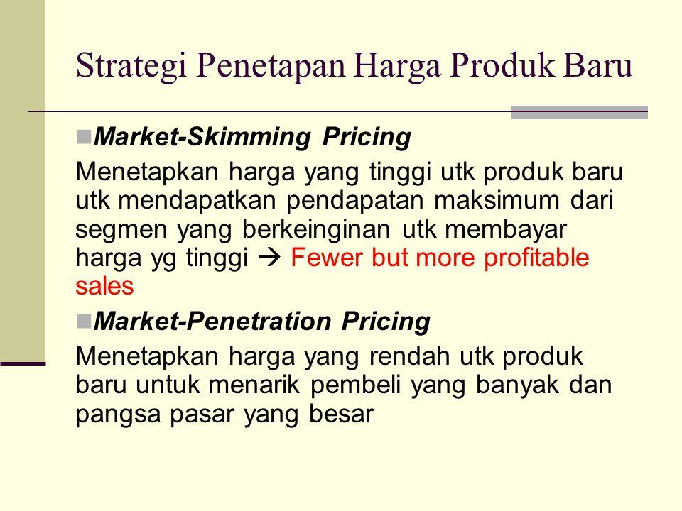 Strategi Penetapan Harga Produk Baru