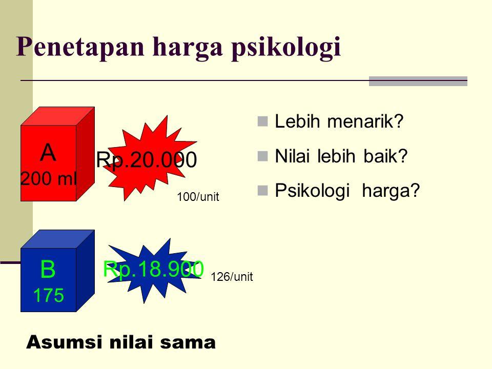 Penetapan harga psikologi