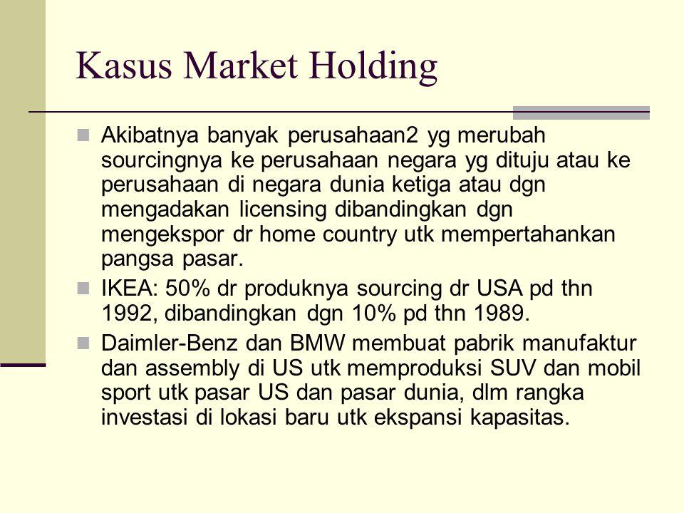 Kasus Market Holding