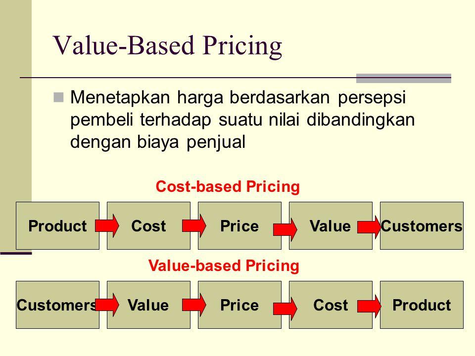 Value-Based Pricing Menetapkan harga berdasarkan persepsi pembeli terhadap suatu nilai dibandingkan dengan biaya penjual.