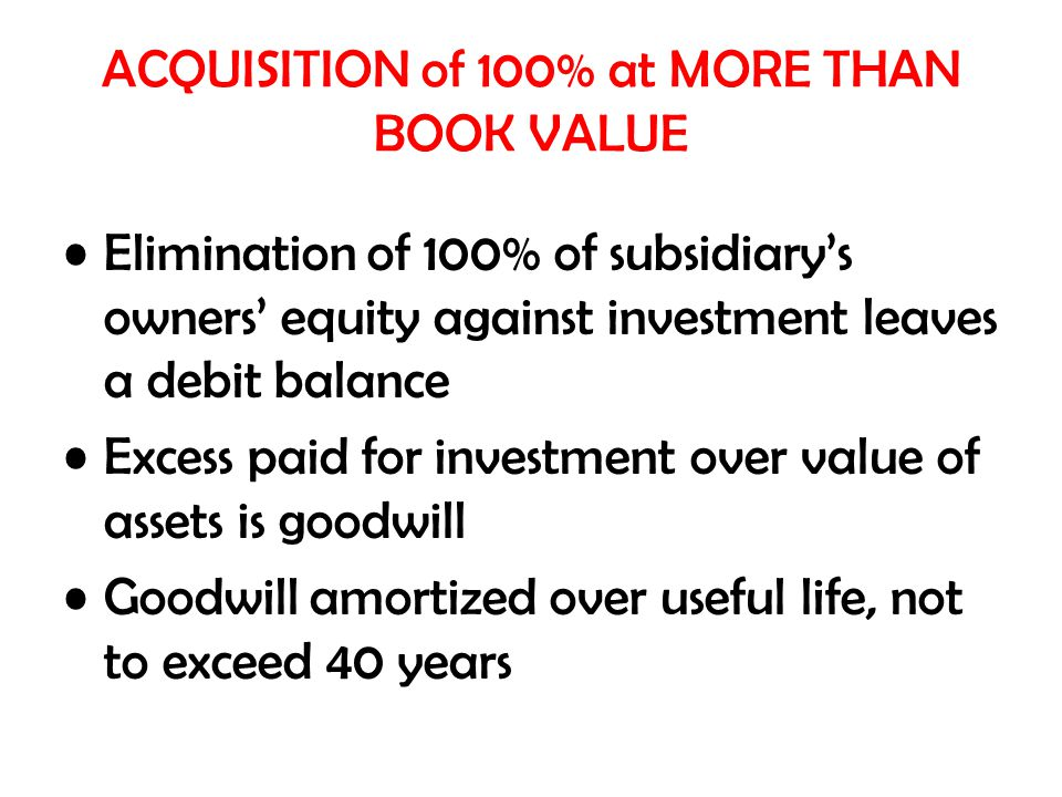 ACQUISITION of 100% at MORE THAN BOOK VALUE