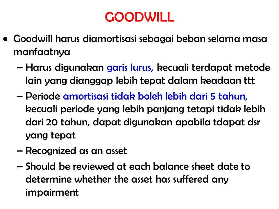 GOODWILL Goodwill harus diamortisasi sebagai beban selama masa manfaatnya.