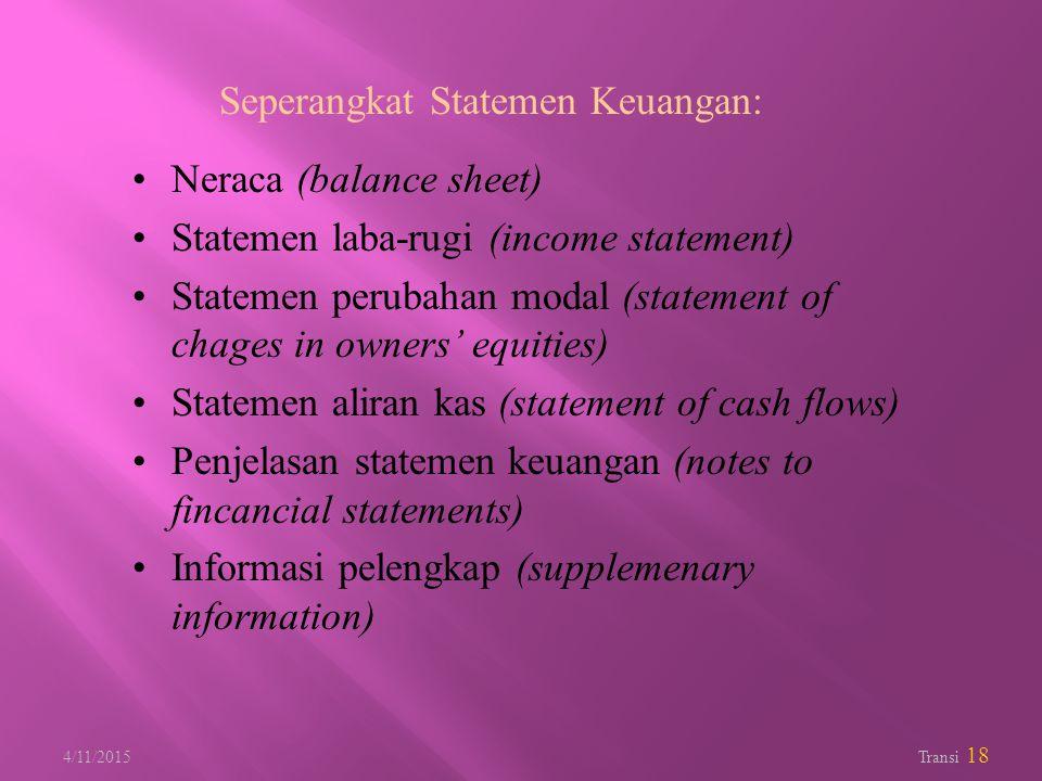 Seperangkat Statemen Keuangan: