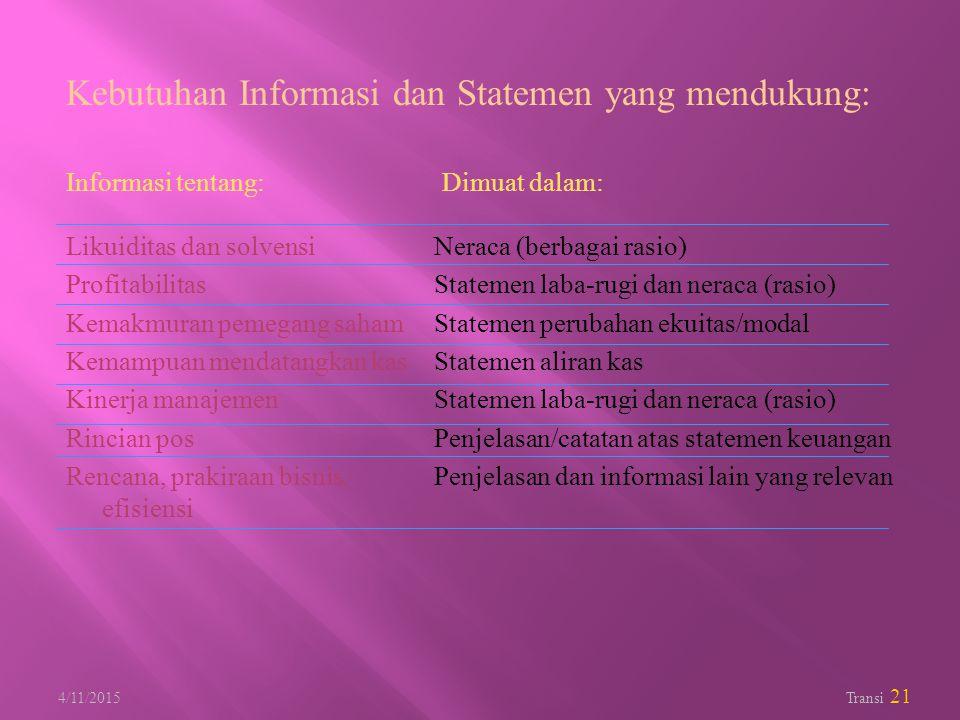 Kebutuhan Informasi dan Statemen yang mendukung: