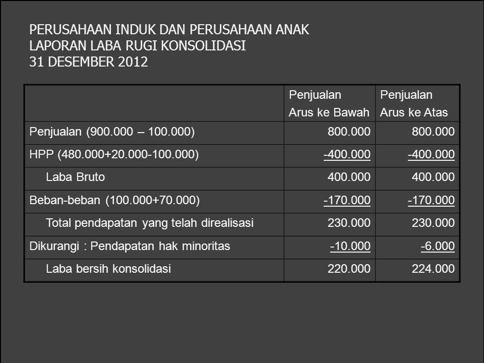 PERUSAHAAN INDUK DAN PERUSAHAAN ANAK LAPORAN LABA RUGI KONSOLIDASI 31 DESEMBER 2012