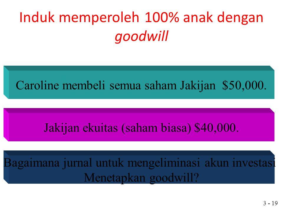 Induk memperoleh 100% anak dengan goodwill
