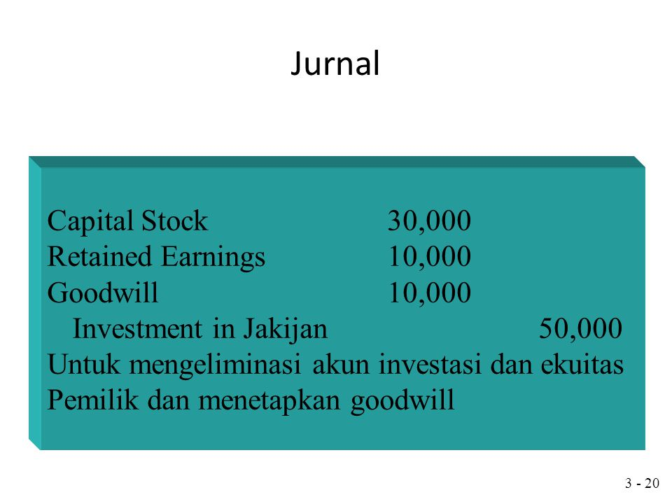 Jurnal Capital Stock 30,000 Retained Earnings 10,000 Goodwill 10,000