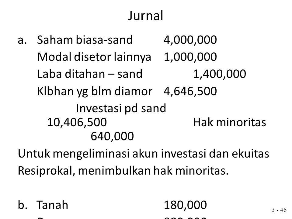 Jurnal Saham biasa-sand 4,000,000 Modal disetor lainnya 1,000,000