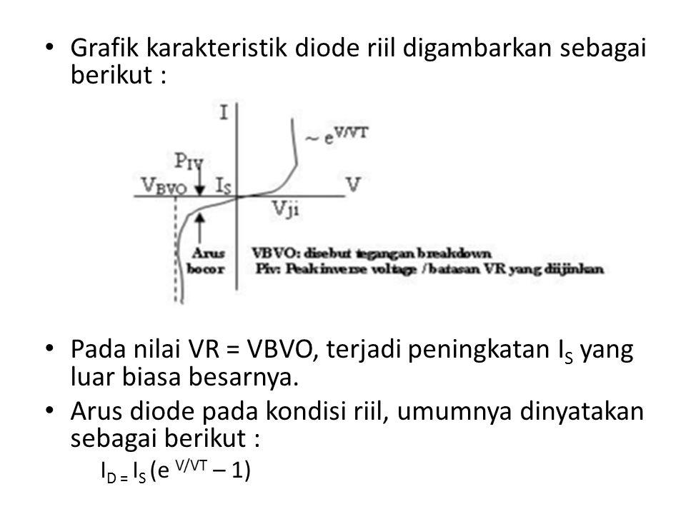 Grafik karakteristik diode riil digambarkan sebagai berikut :