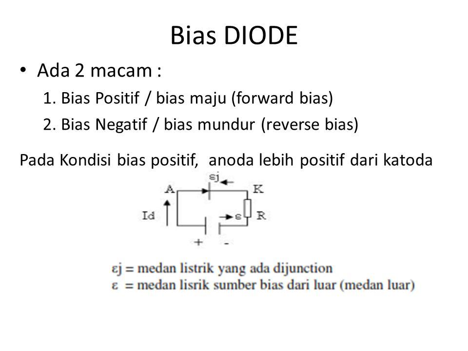 Bias DIODE Ada 2 macam : 1. Bias Positif / bias maju (forward bias)