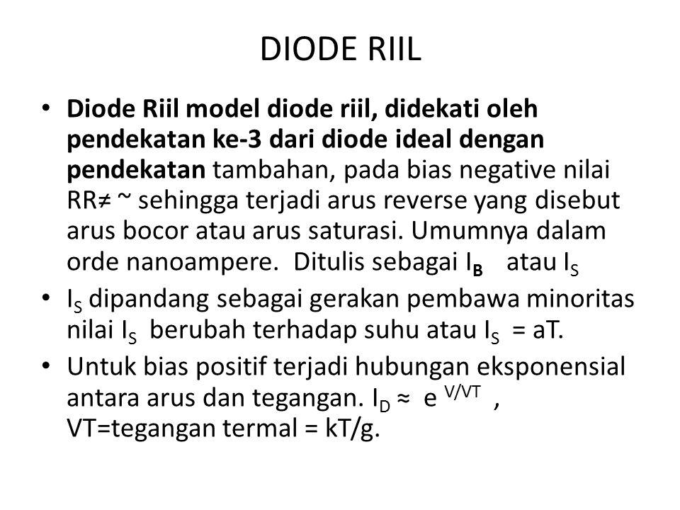 DIODE RIIL